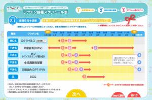 ワクチン接種スケジュール表(誕生日:2016年5月17日)